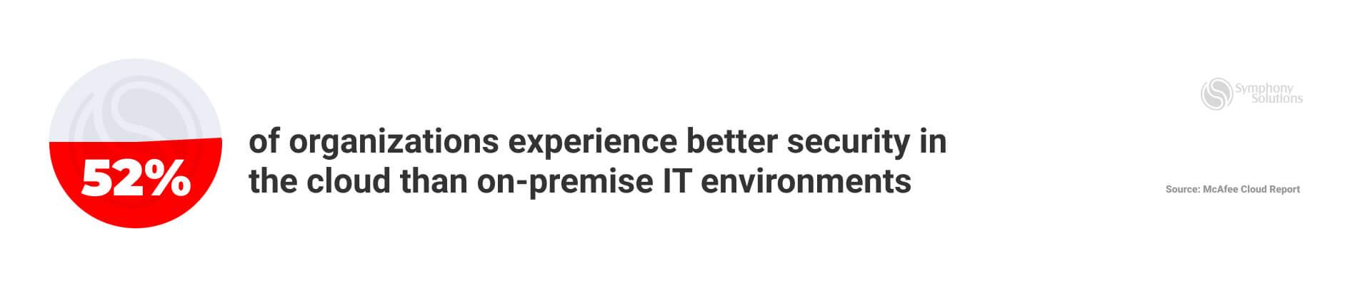Cloud-based IT environments vs. On-premise IT environments