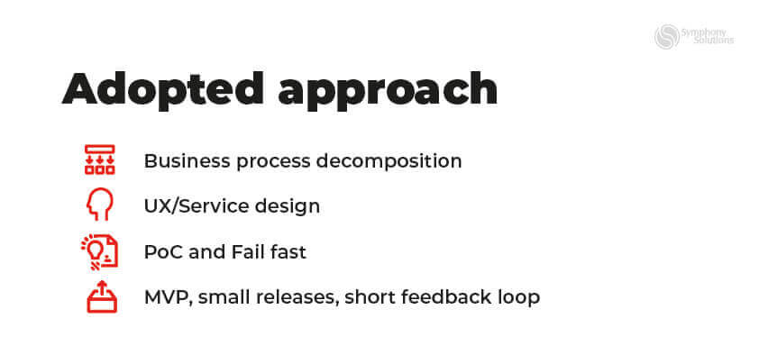 approaches for development
