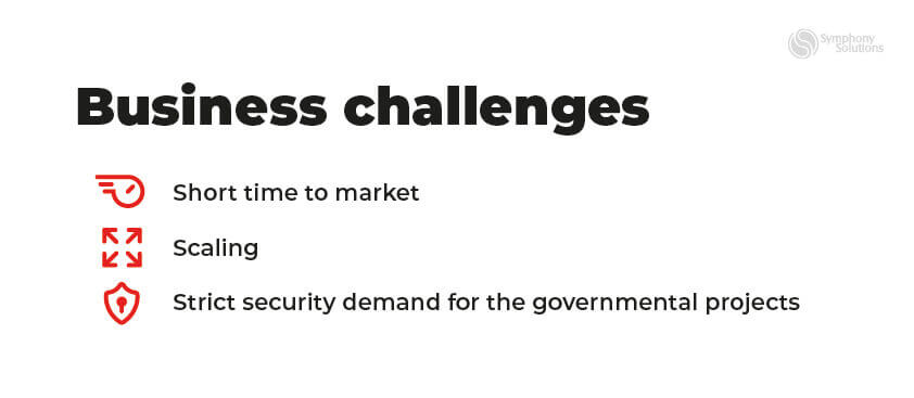 business challenges overview