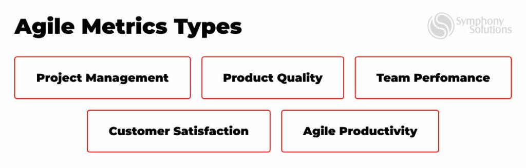 Agile metrics types