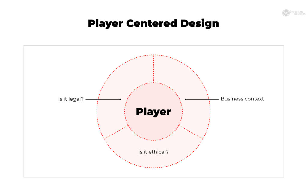 player centric approach for game design